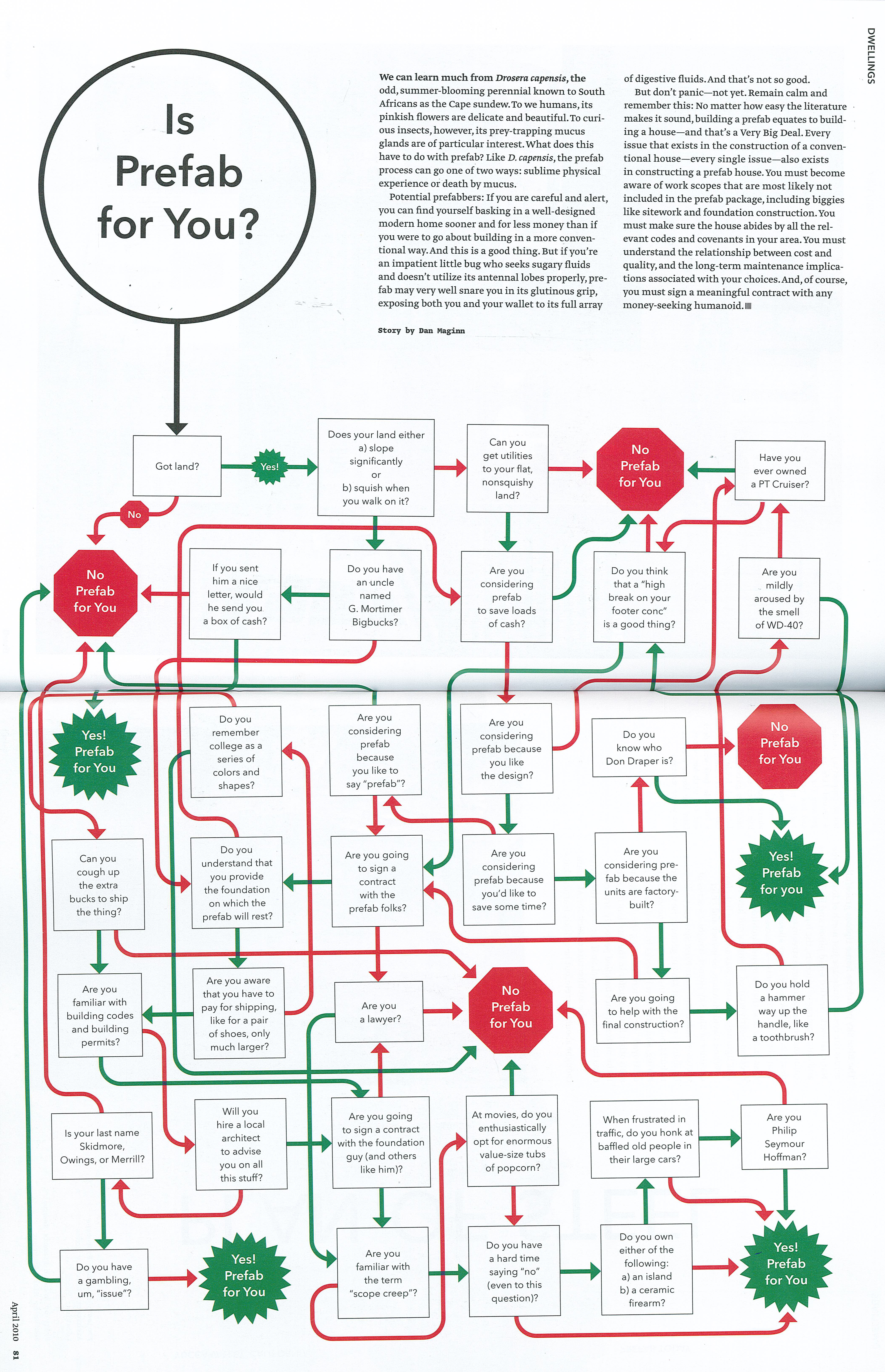 Two fun flowcharts.   Daily Design Idea